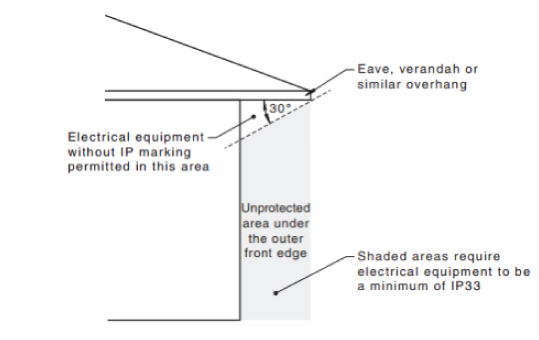 Electrical Installation Wiring Rules for PV Solar Installers